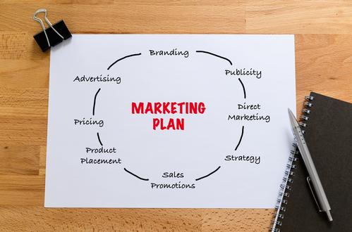 Marketing Plan H2 Concierge Marketing 1532 US41 BYP S #217 Venice FL 34293