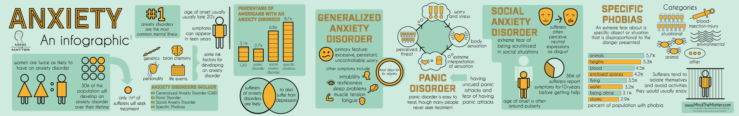 anxiety infographic print_2019-01.png