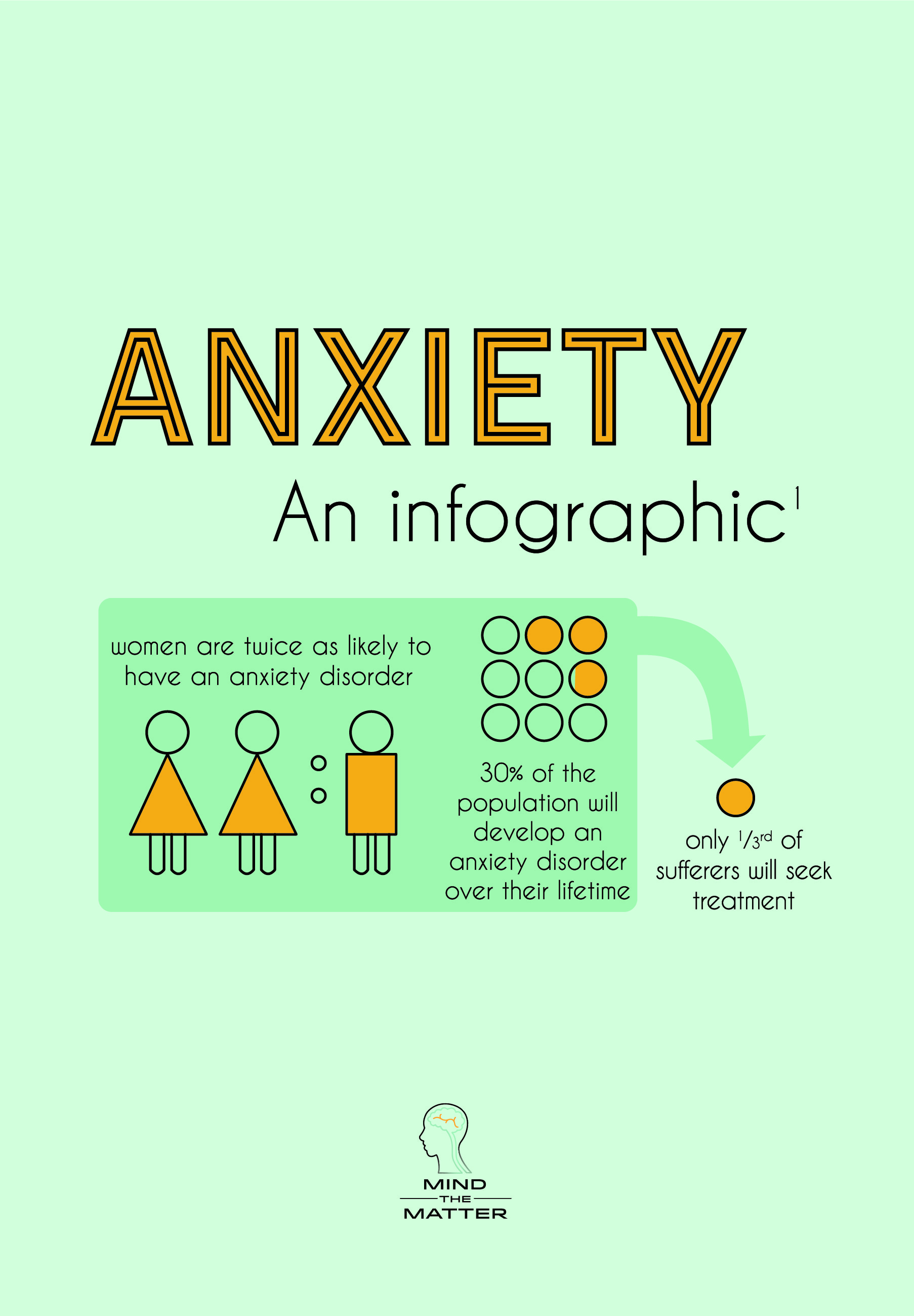 anxiety infographic print_2019-01-01-01.jpg