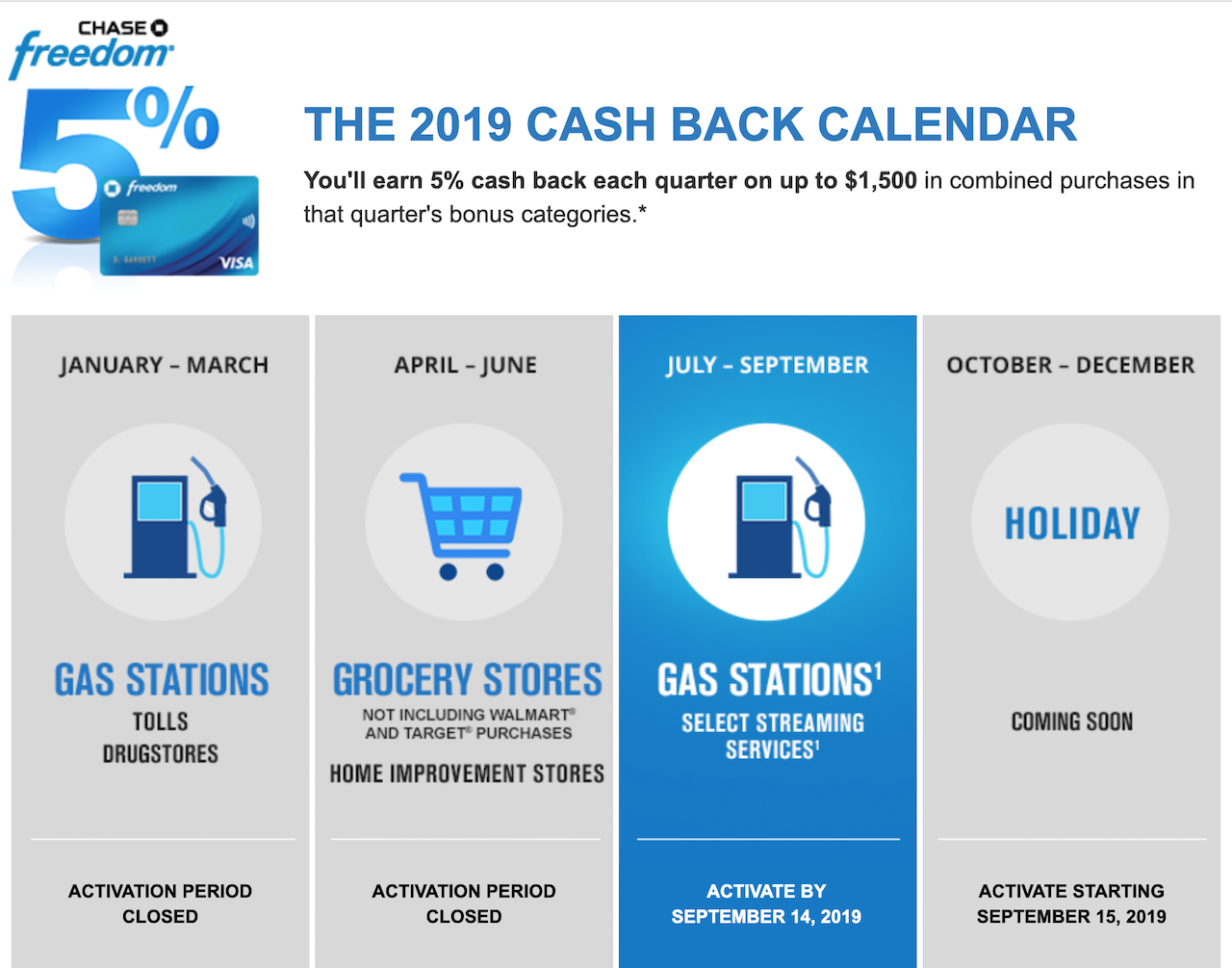 discount disney gift cards chase freedom calendar 2019.png