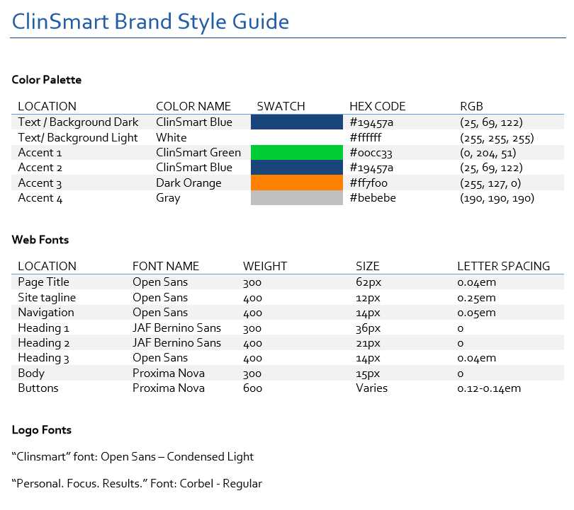 Excerpt from the new ClinSmart Brand Styleguide