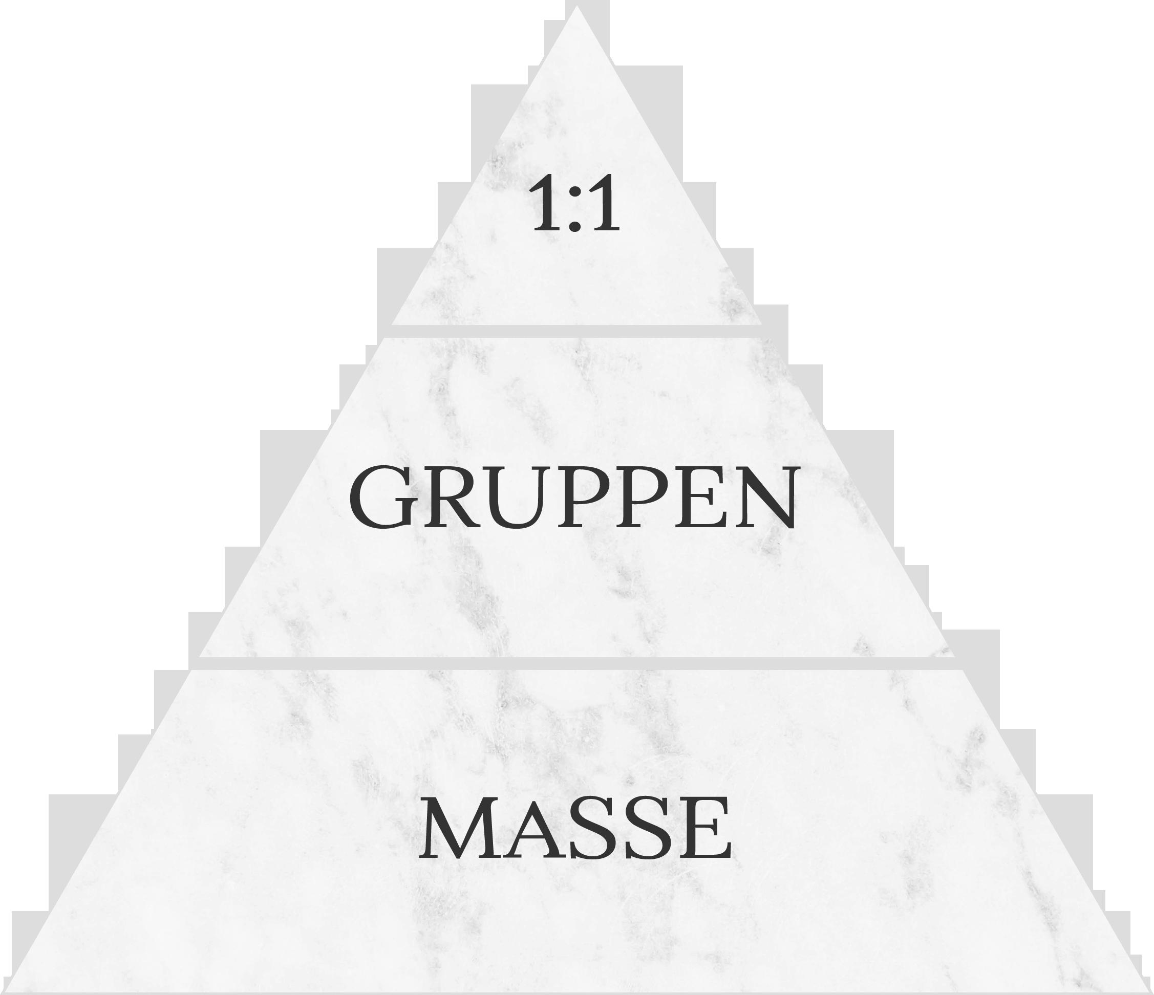 angebotspyramide.png