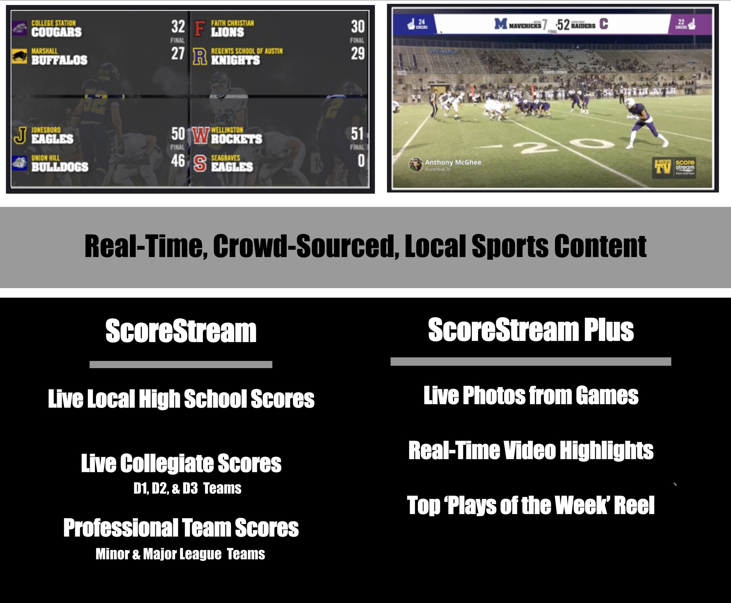 ScoreStream_infographic.jpg