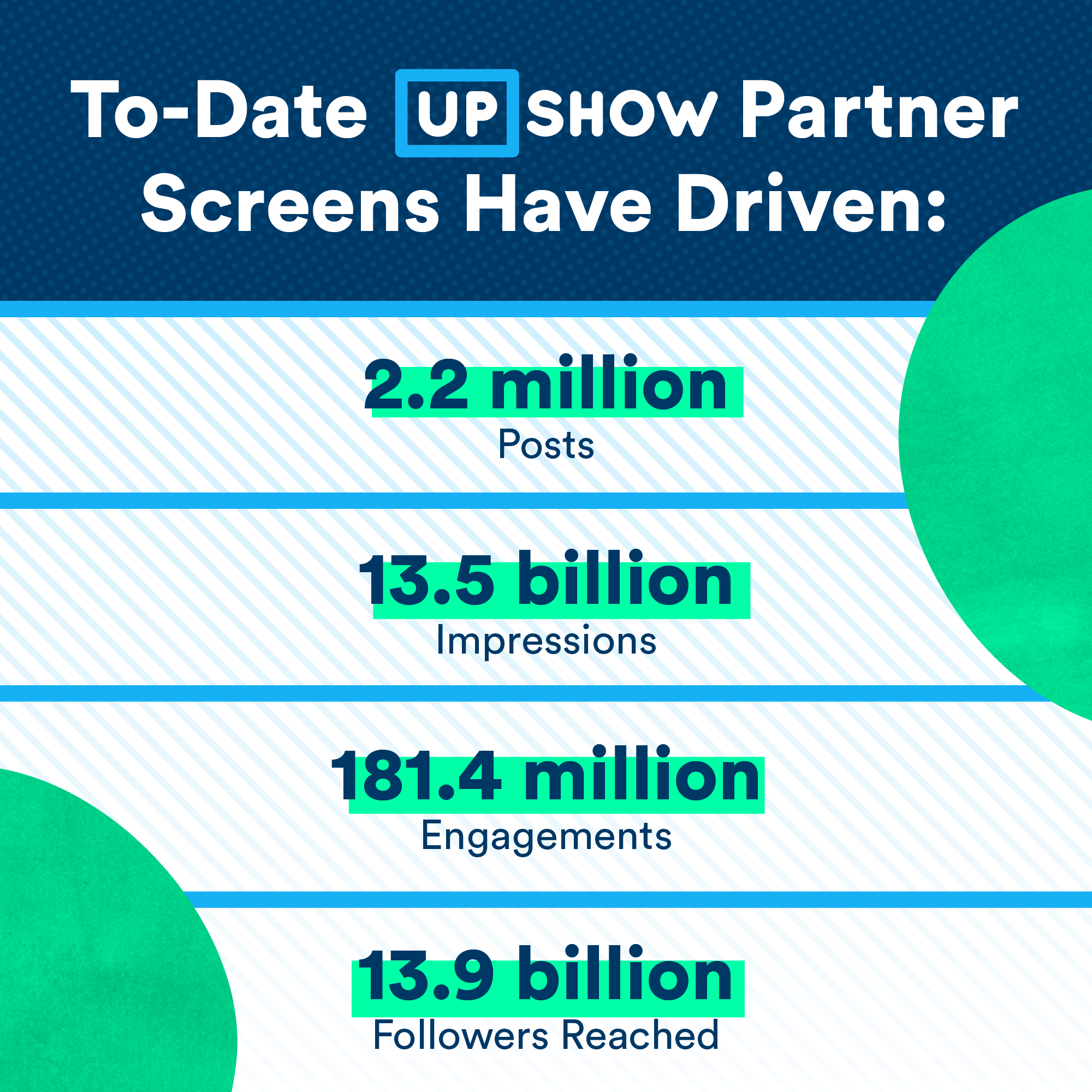 upshow_engagement_2019.png