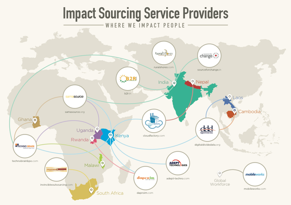 Diagram mapping the locations of Impact Sourcing Service Providers, most operating in the global South. Source: Rockefeller Foundation.