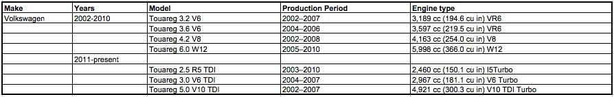 FOR VW TOUAREG V6 V8 FSI TDI 2002-2010 CENTRE PROPSHAFT MOUNT BEARING