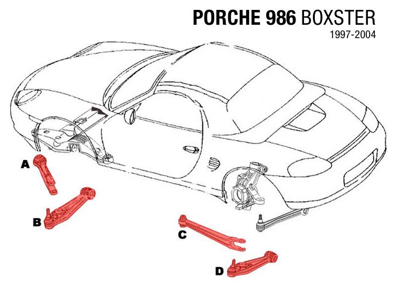 porsche 986 diagram.png