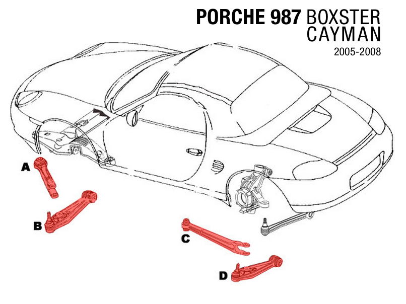 987 boxster cayman diagram.png