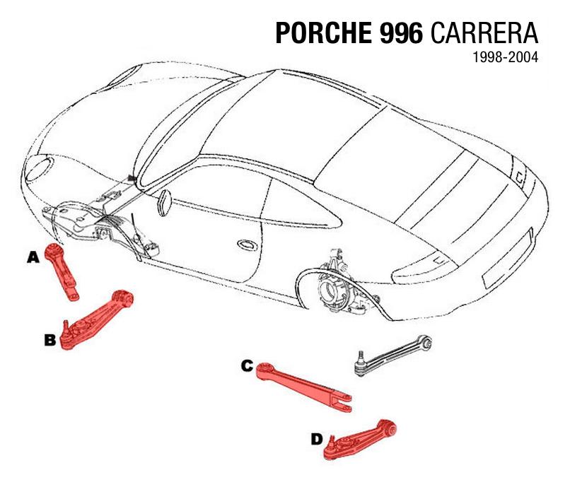 porsche 996 diagrams 996 carrera control arm     european parts solution  996 carrera control arm     european