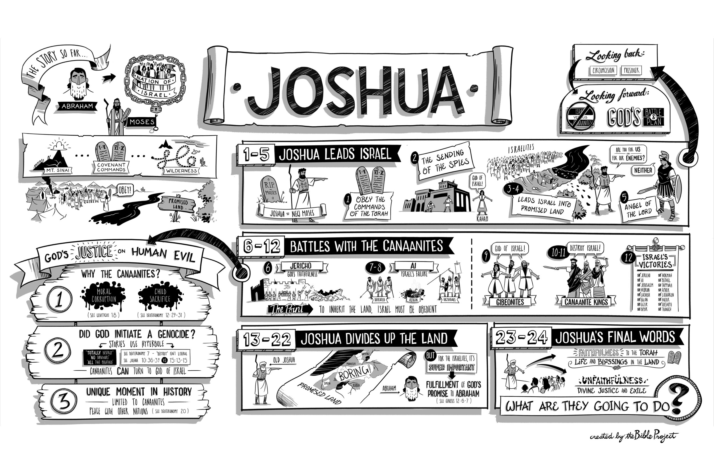 08-Joshua-FNL.jpg