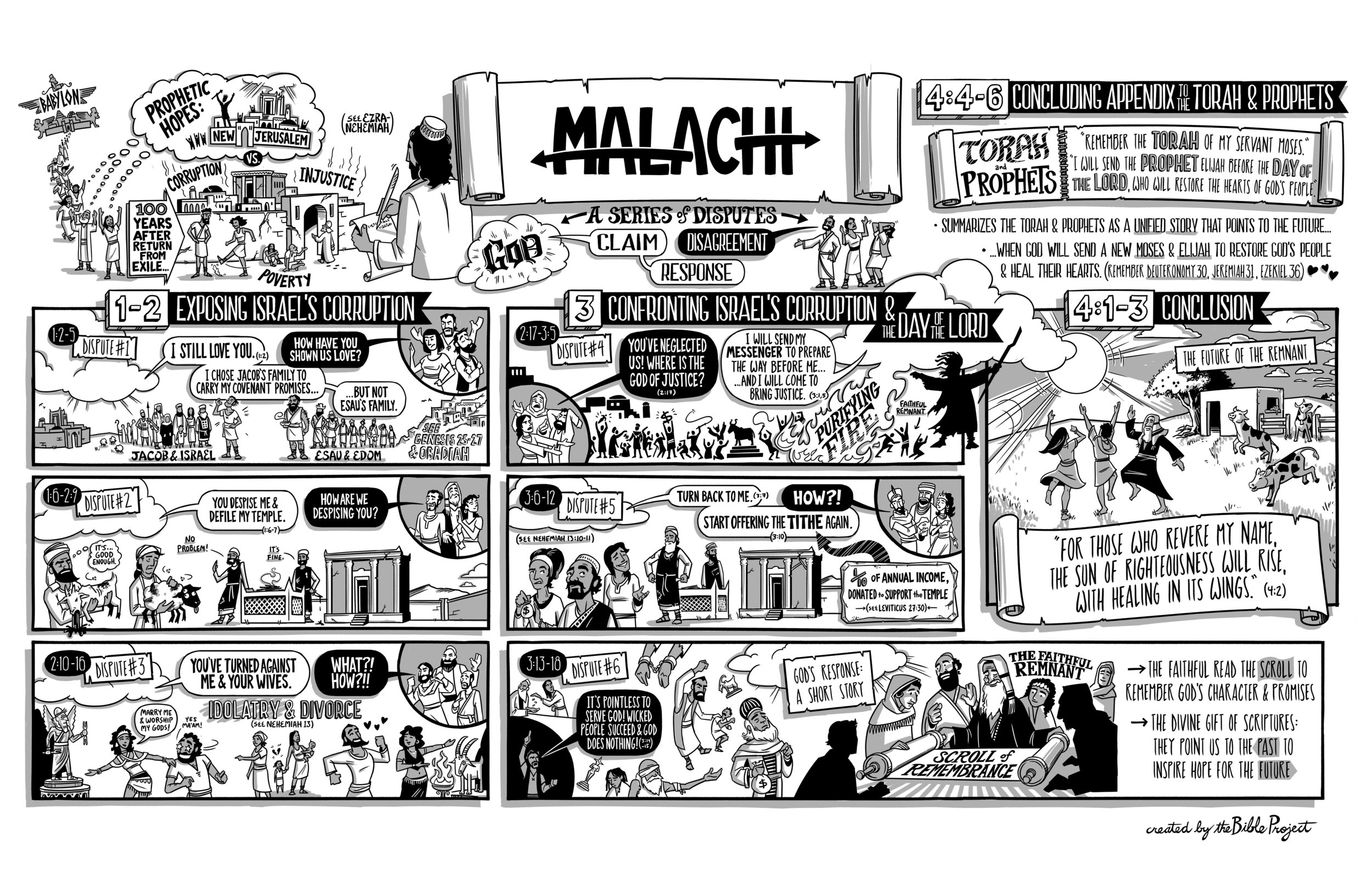 40-Malachi-FNL.jpg