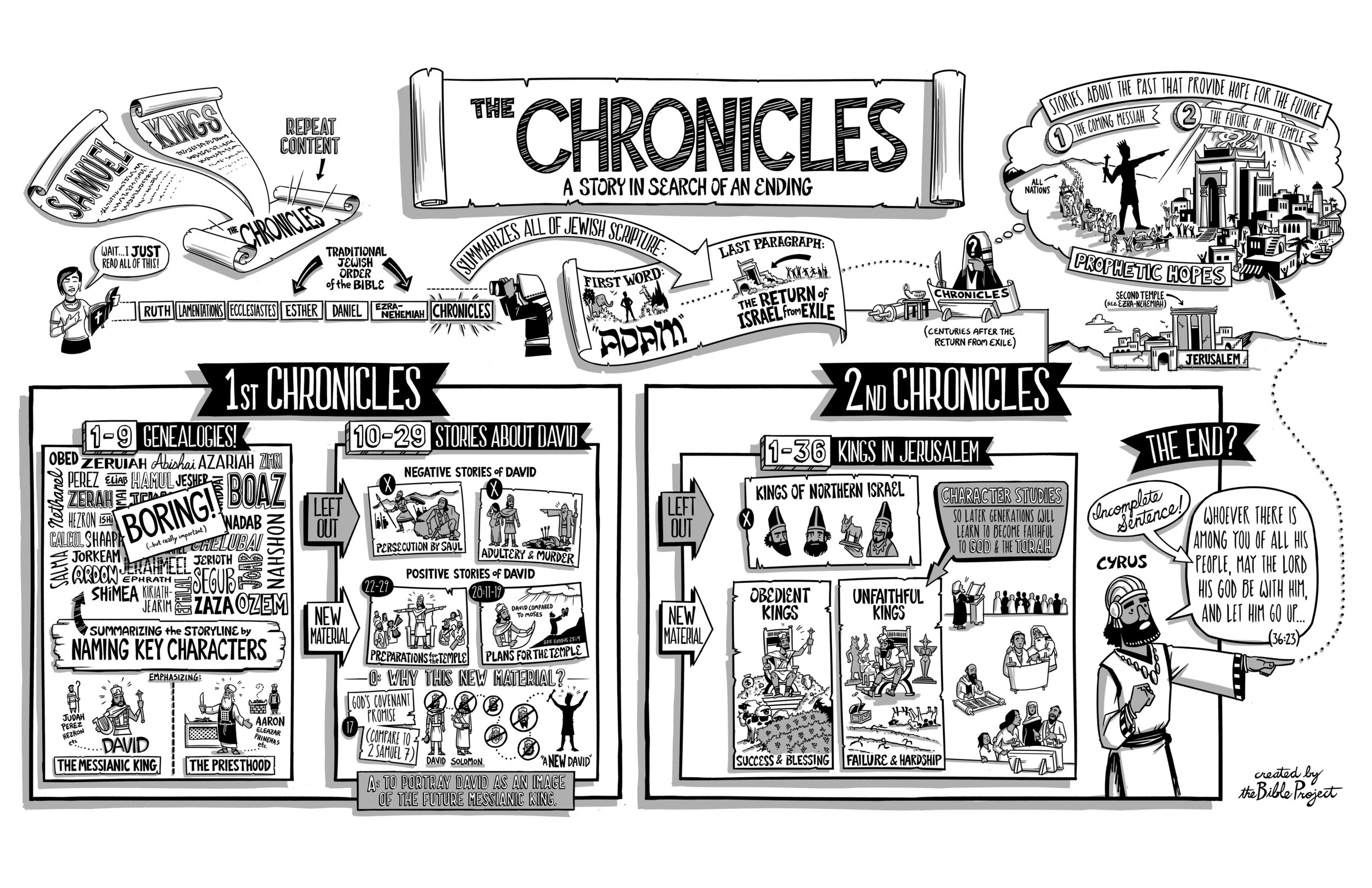 41-Chronicles-FNL.jpg
