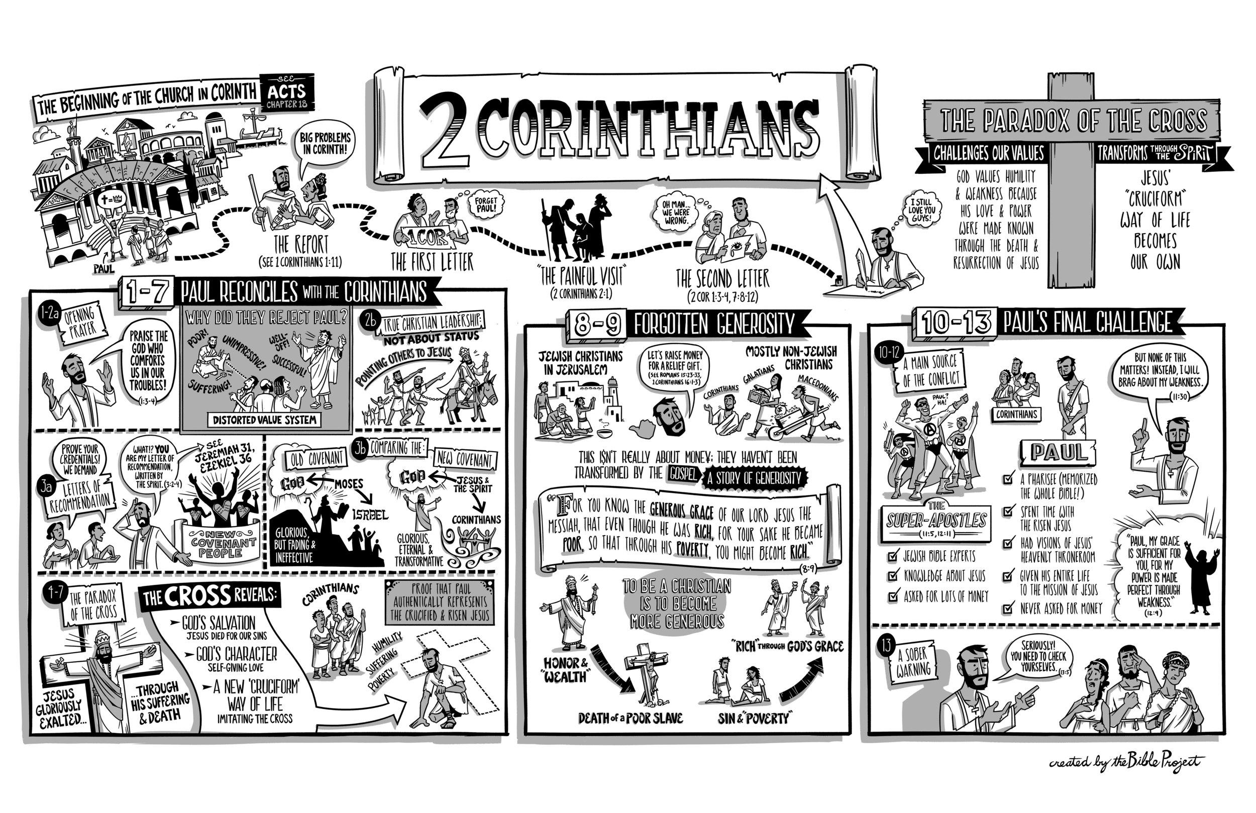 53-2-Corinthians-FNL.jpg