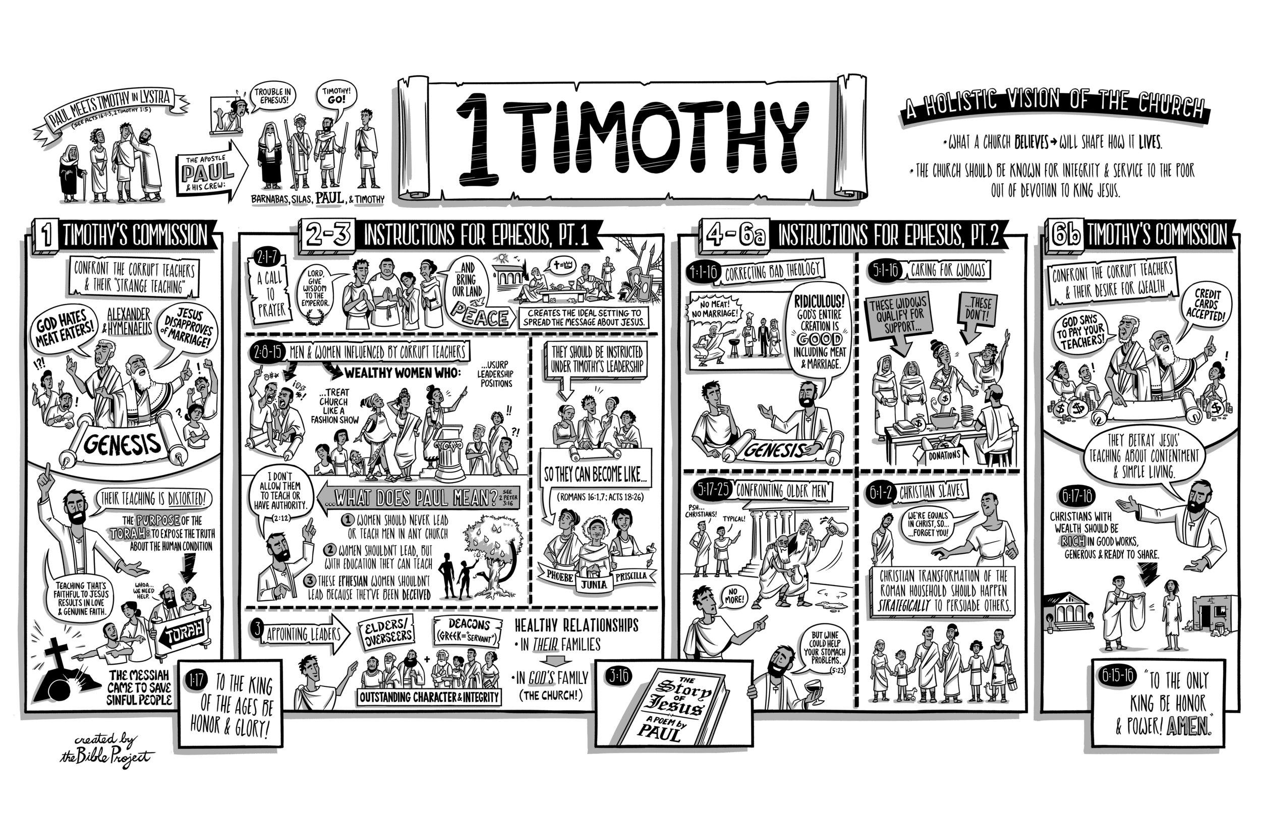 60-1-Timothy-FNL.jpg