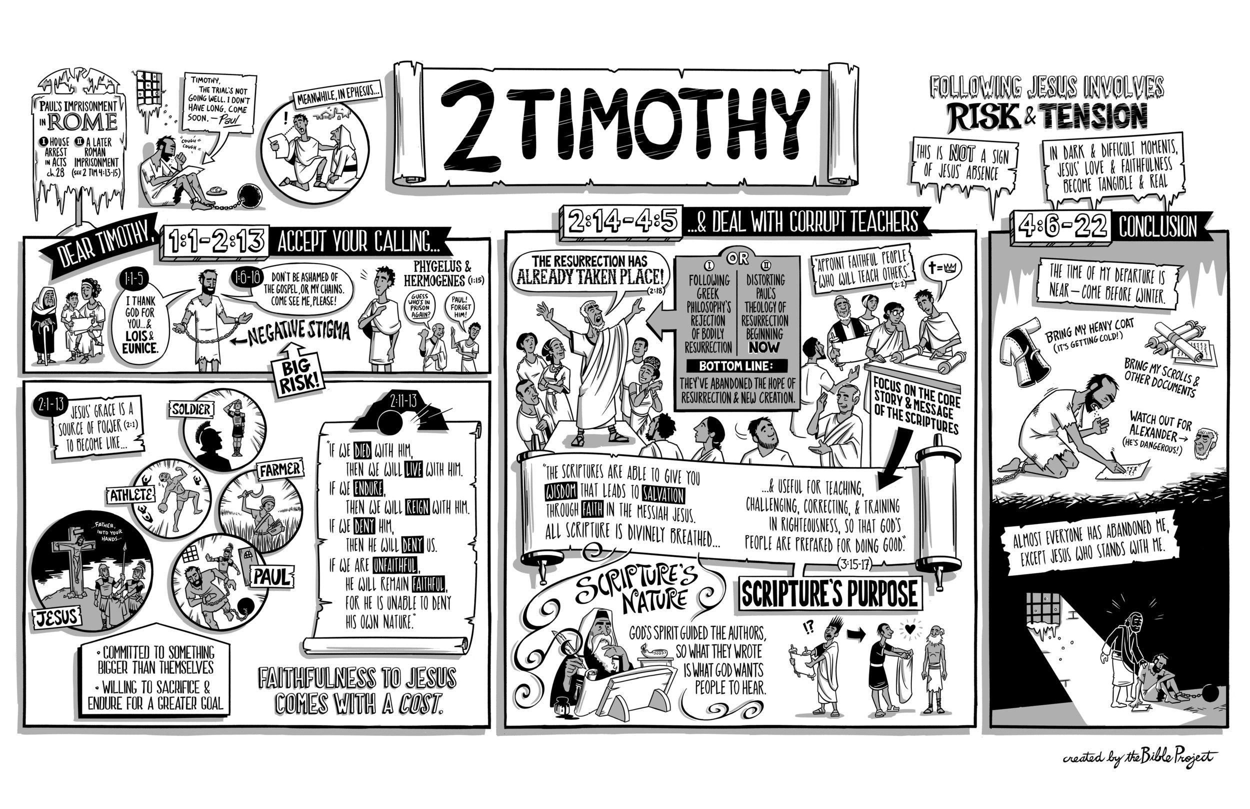 61-2-Timothy-FNL.jpg