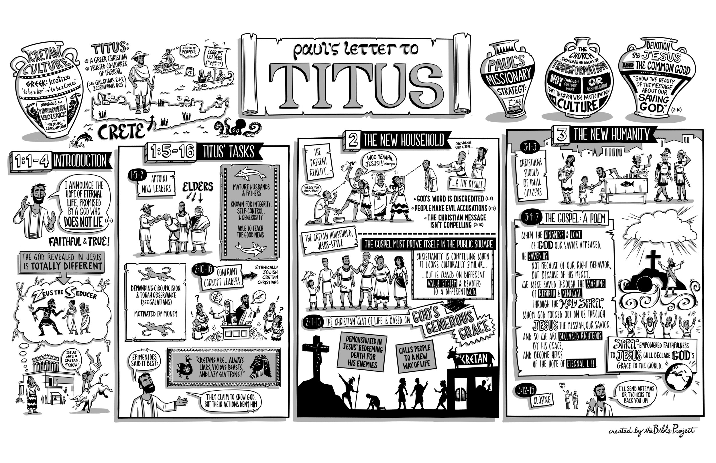 62-Titus-1.jpg
