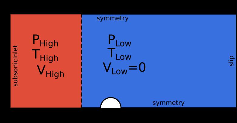 domain_diagram.png