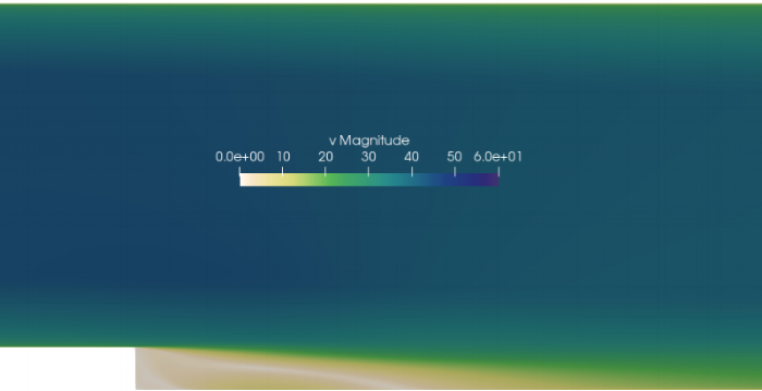 Contour of the magnitude of the velocity field created using Paraview.