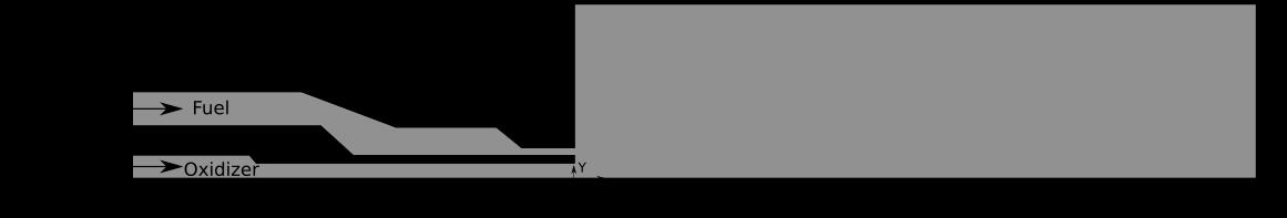 rcm1_flamelet_domain_diagram.png