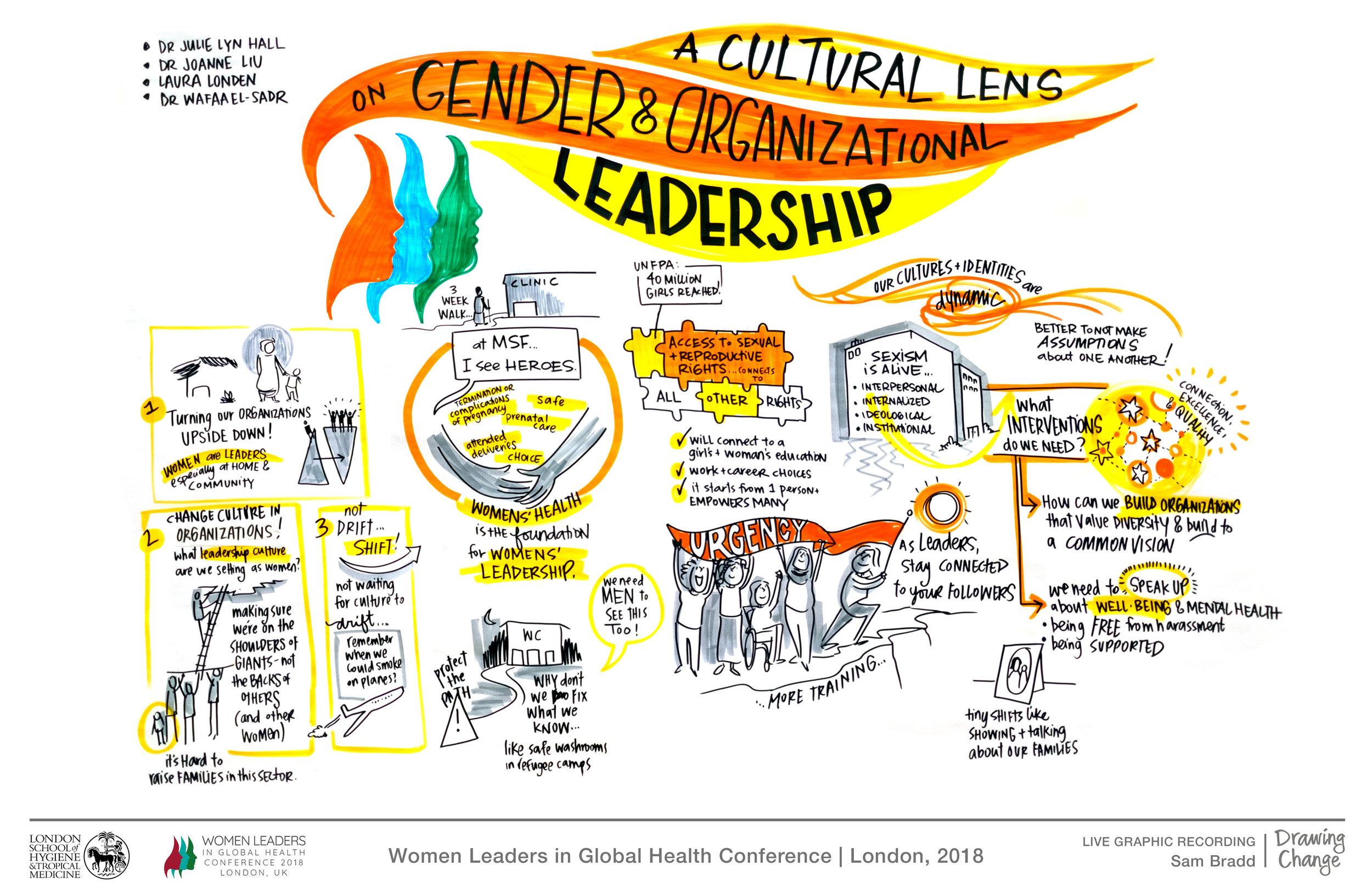 LSHTM_CulturalLensonLeadership_WEB.jpg