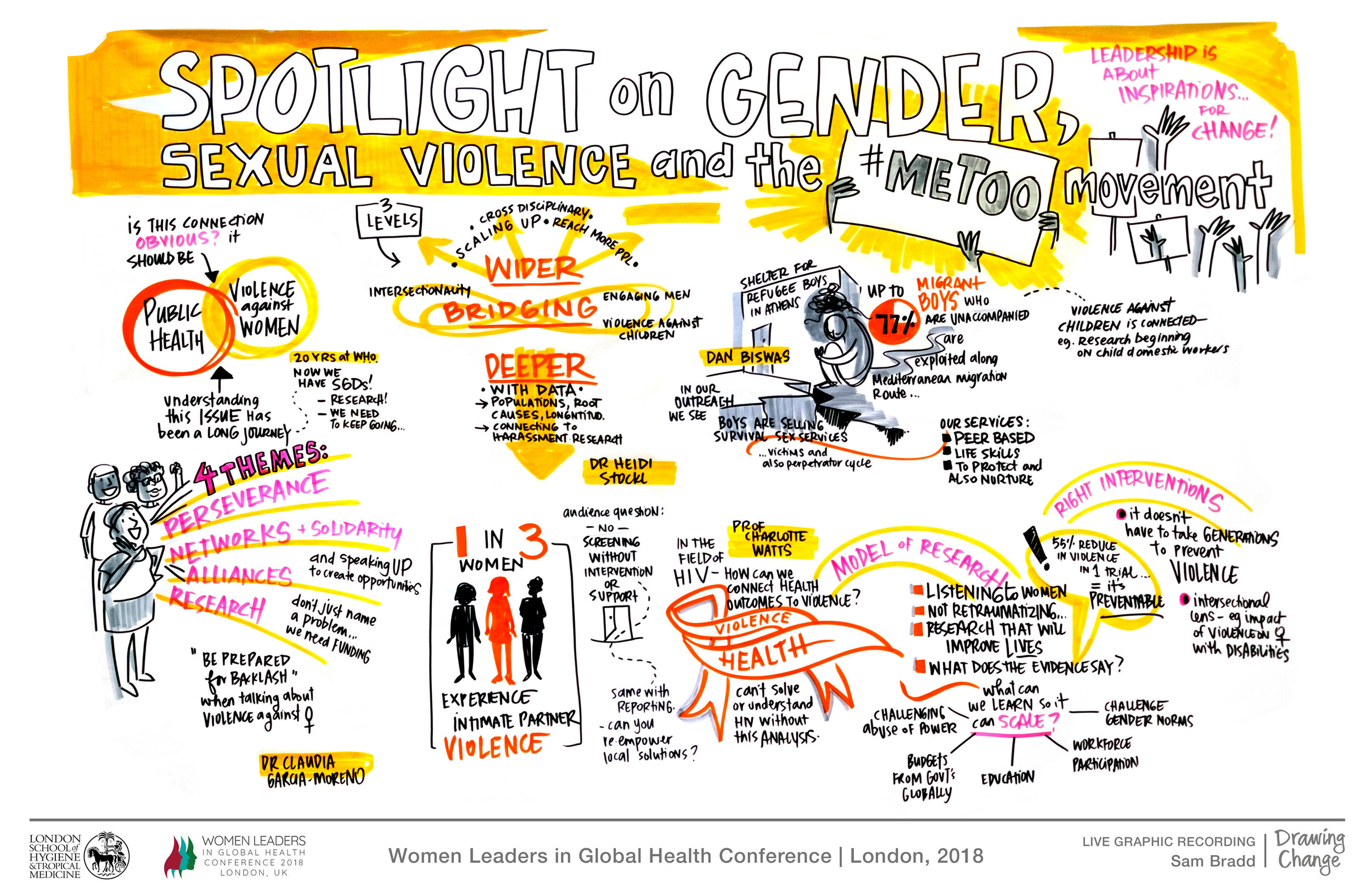 LSHTM_SpotlightonGenderandMeToo_WEB.jpg