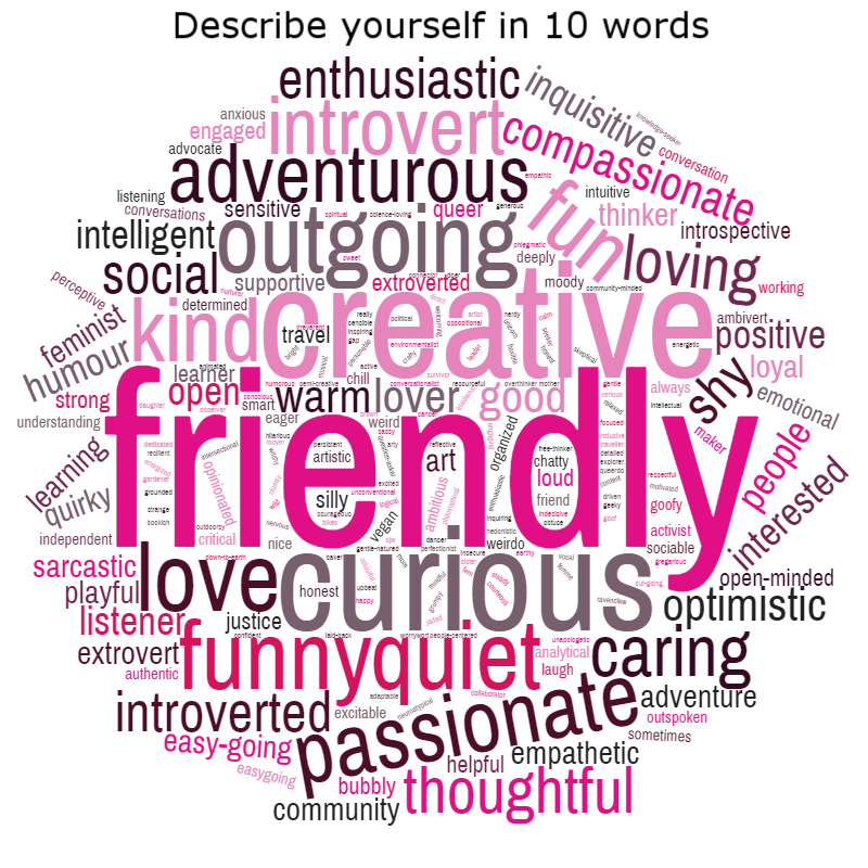 wordcloudBC2.png