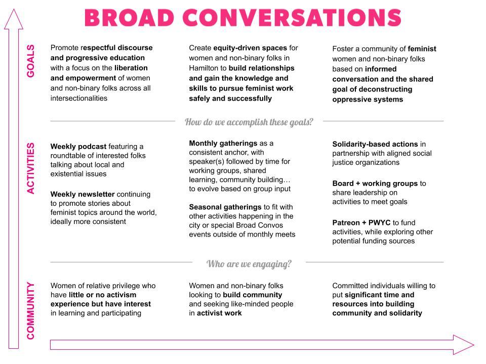 Broad Conversations (2).jpg