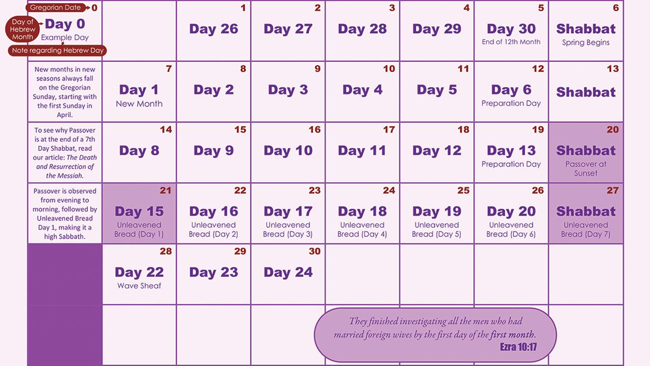 Passover 2021 Calendar Hebrew Israelite Calendar (2019 2020) — Kingdom Preppers