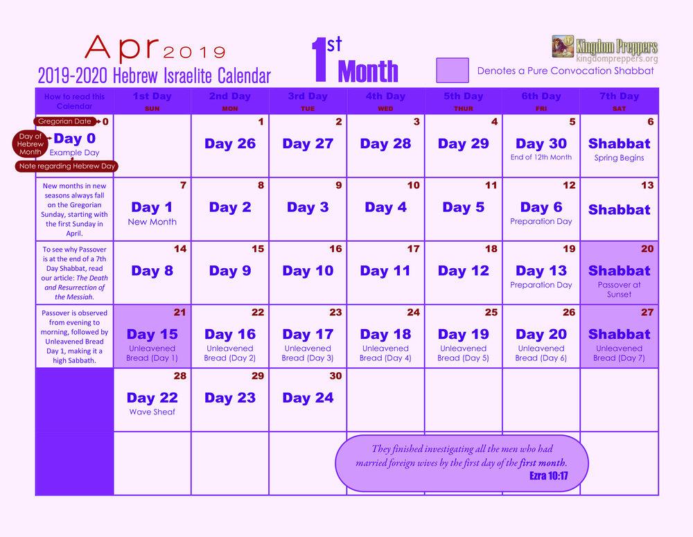 2022 Hebrew Calendar.Hebrew Israelite Calendar 2019 2020 Kingdom Preppers