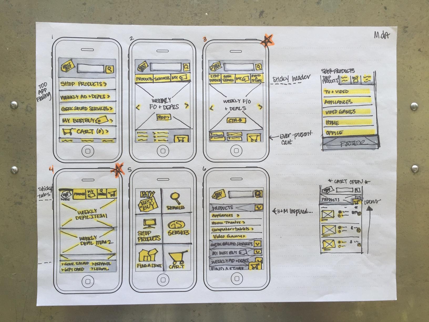 Best Buy Header & Navigation Sketches