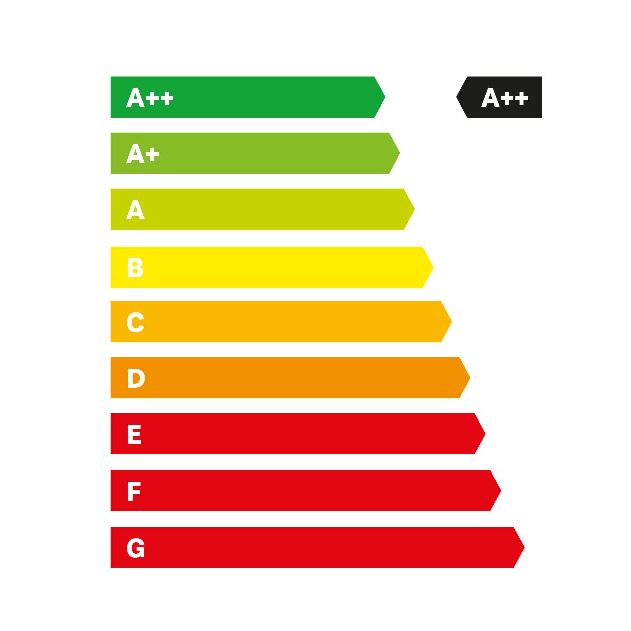 Mullistavan tehokas - System M on lämmitysjärjestelmä, joka ei vaadi kompromisseja mukavuuden ja tehokkuuden välillä. Se toimii itsenäisesti ja samalla säästeliäästi.Ensinnäkin toisin kuin öljy- tai kaasulämmittimet, ainoastaan System M -järjestelmän kaltaiset lämpöpumput saavuttavat yksittäisille lämmönkehittimille myönnettävän energiamerkinnän luokan A++.Toiseksi, System M -lämmitysjärjestelmään on integroitu niin paljon toimintoja ja liitäntämahdollisuuksia, että se saavuttaa puhtaasti yhdistelmälämmittien energiamerkinnän parhaat arvot.Kolmanneksi, System M sisältää älykkäimmän tällä hetkellä saatavilla olevan säätötekniikan. Se selvittää jatkuvasti enintään kymmenelle eri huoneen toivelämpötilalle alimman mahdollisen menovesilämpötilan. Tämä tarkoittaa, että riippumatta siitä, miten voimakkaasti lämmität, tai miten kuumassa kylvet System M toimii automaattisesti niin säästäväisesti kuin mahdollista.