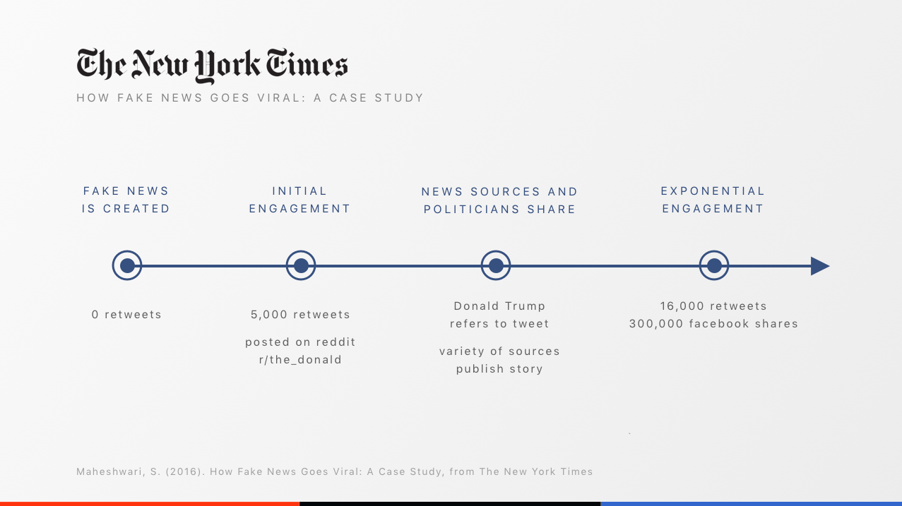 NYT-1.png