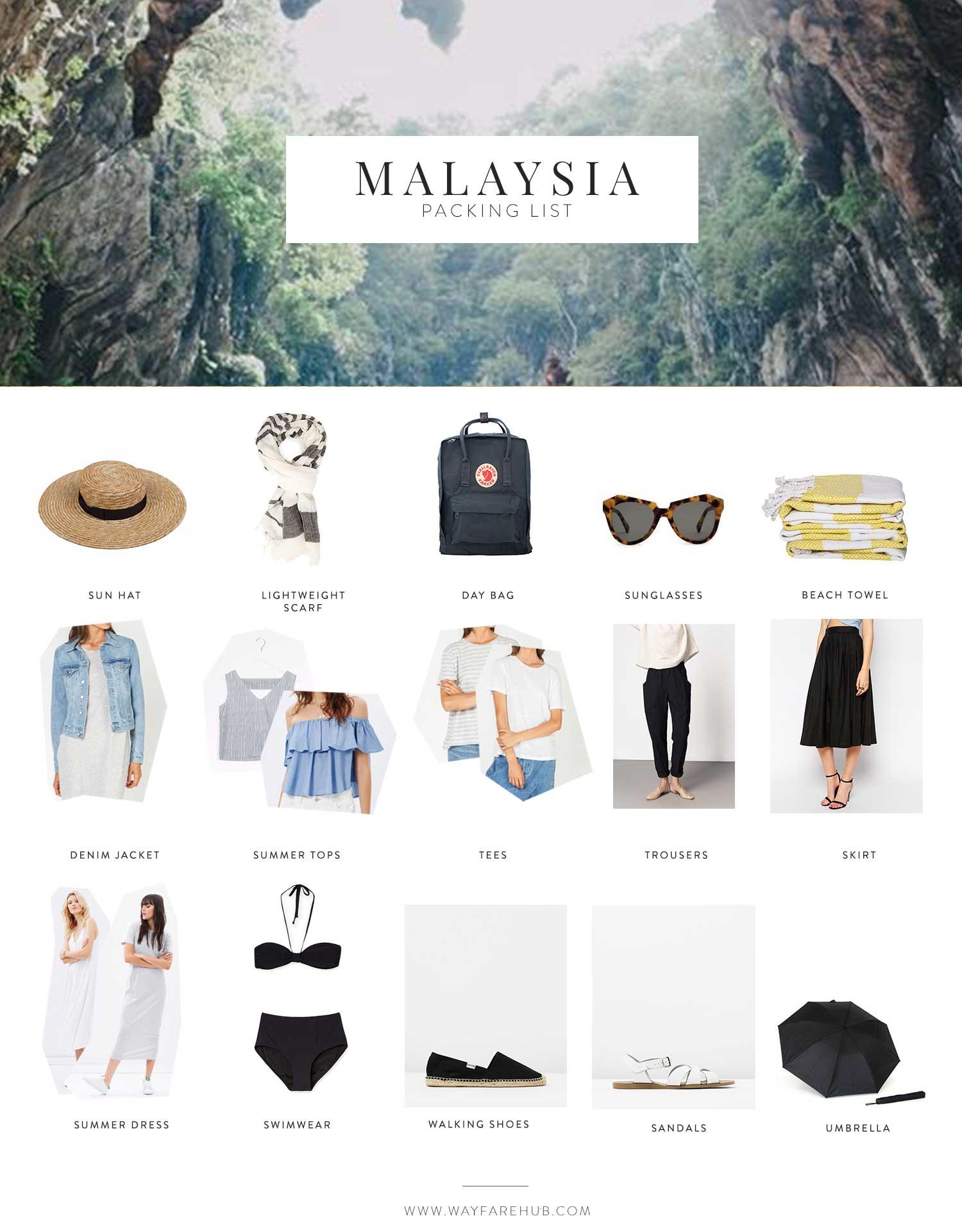 160220_Malaysia-Packing-List.jpg