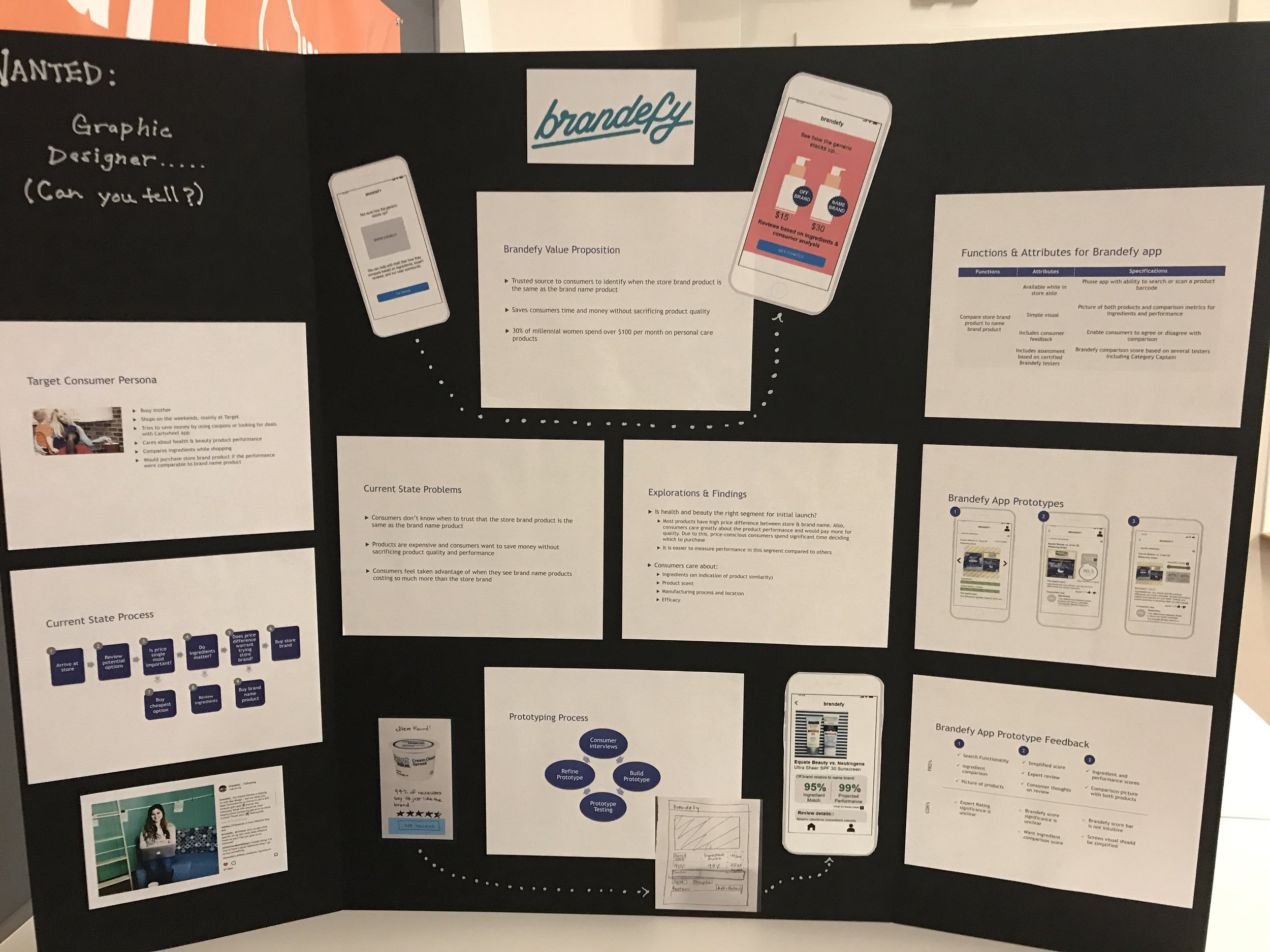 Board from the prototype fair! (We got a lot of great feedback. There are still a few things that are unclear/that consumers want, so we are continuing to Prototype. Chandra and I are testing a new version in Walmart & Target on Friday.)