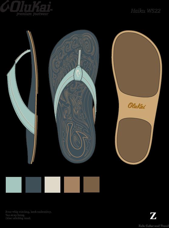 Olukai  Leather sandal women's color option.