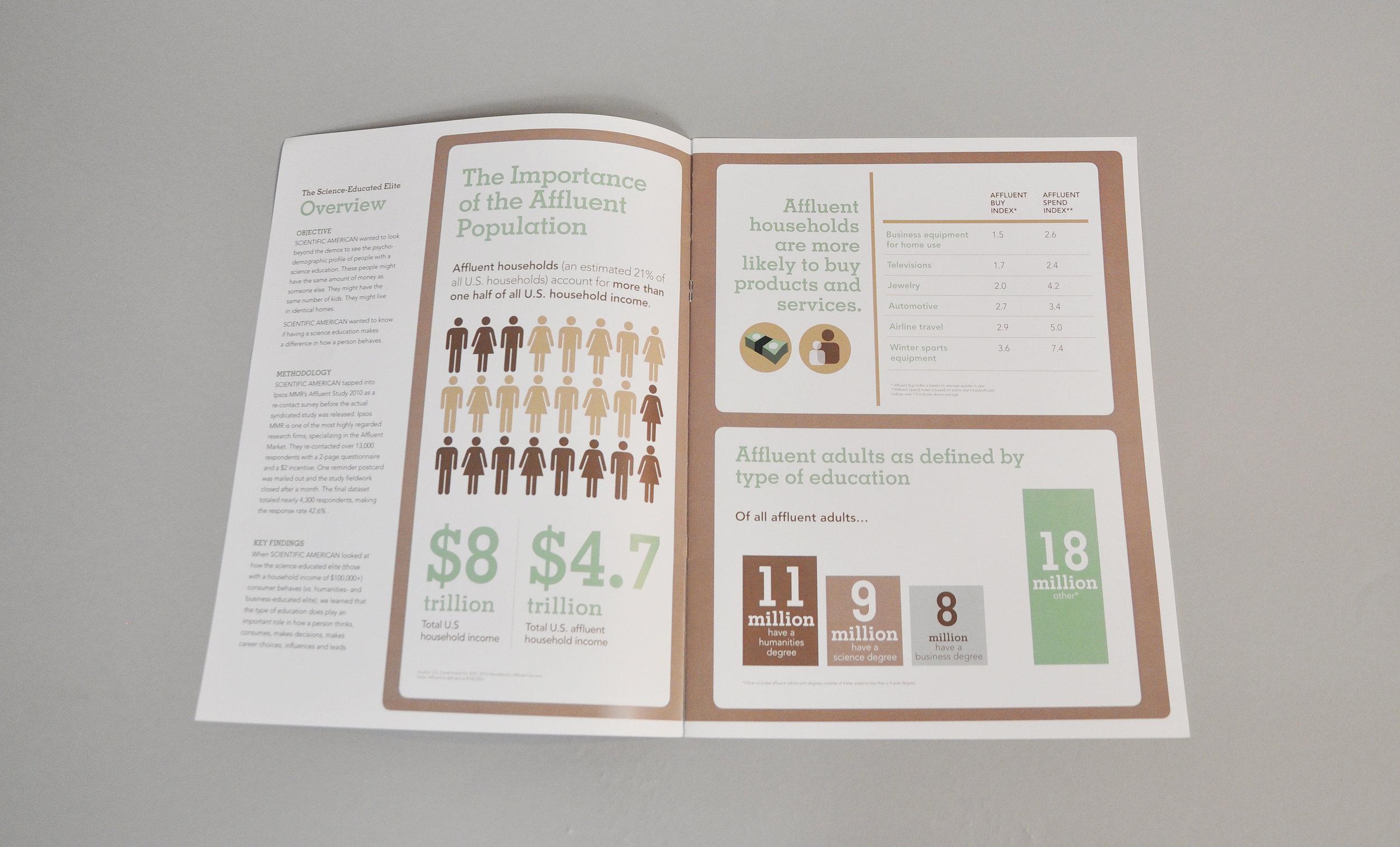 Science Elite Brochure interior spread with inforgraphic