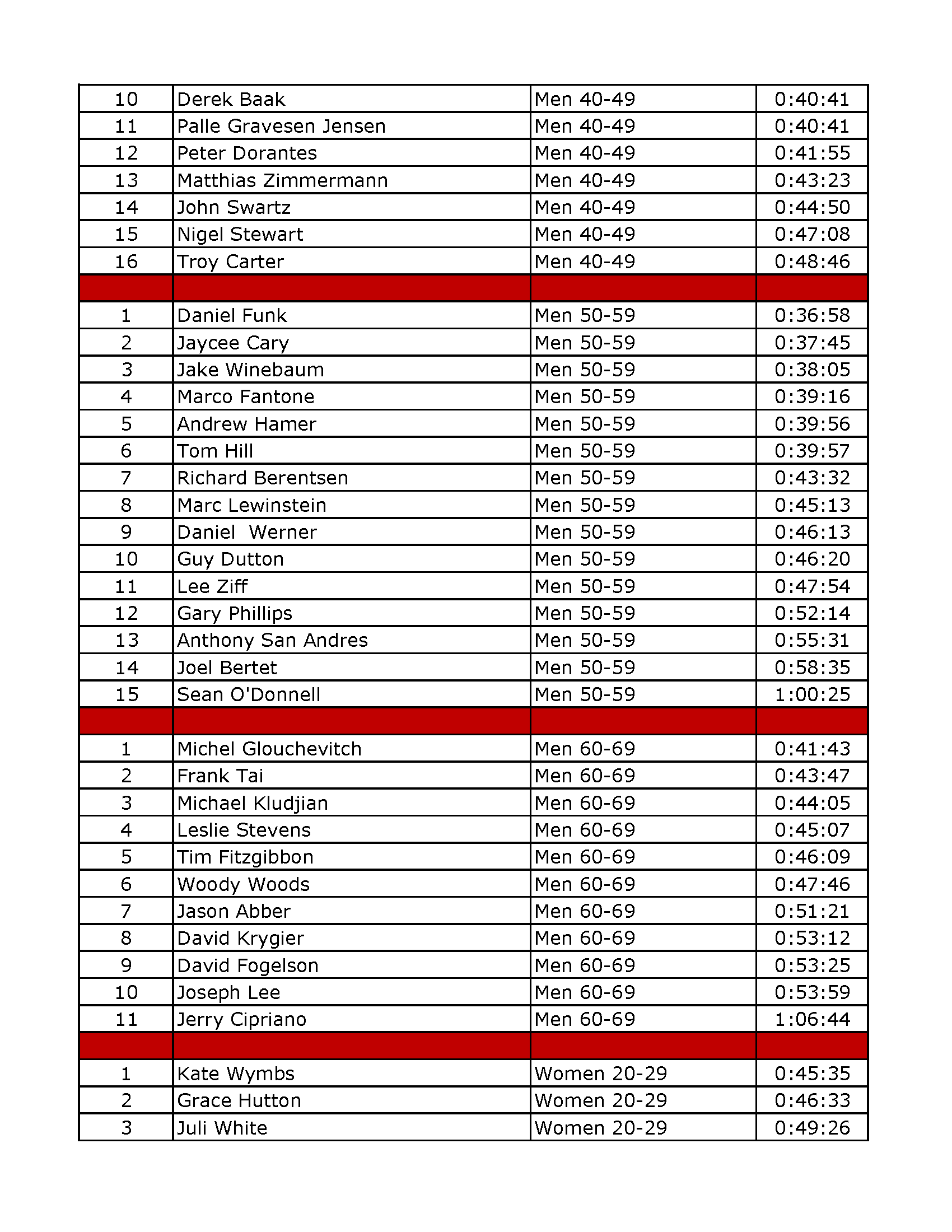 2017 Piuma results (9-17-17)_Page_2.png