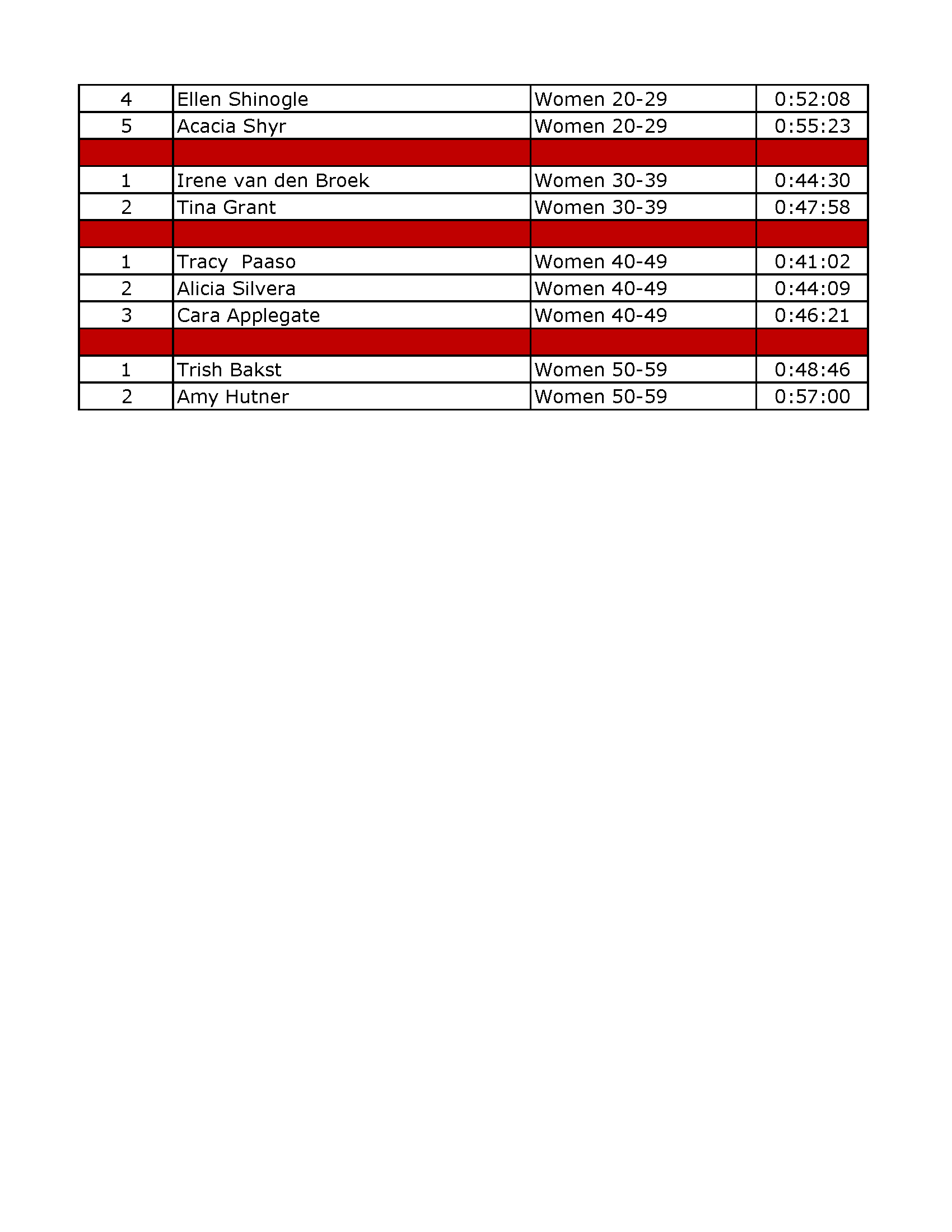 2017 Piuma results (9-17-17)_Page_3.png