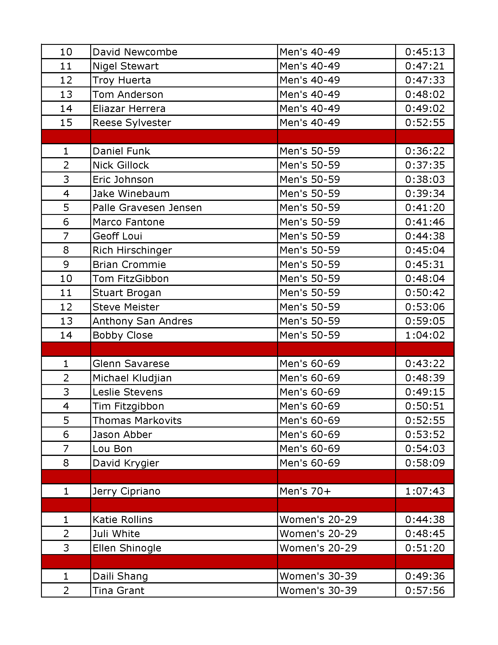 2018 Piuma results_Page_2.png