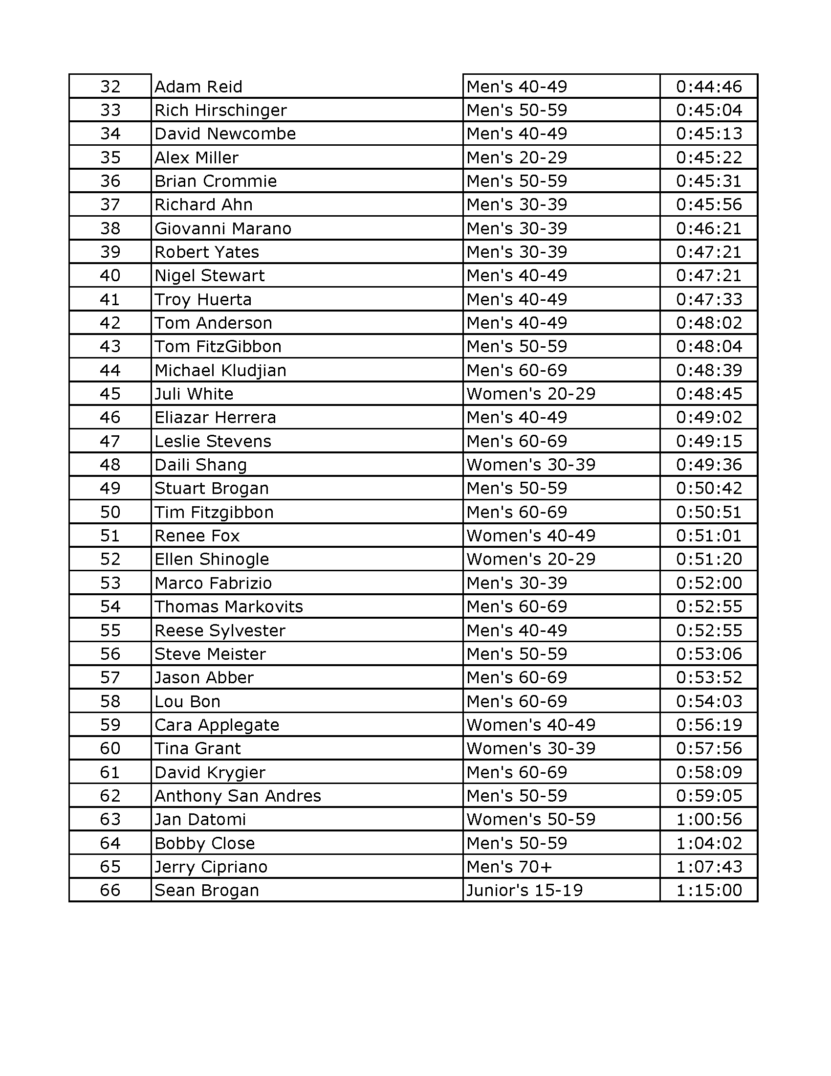 2018 Piuma results_Page_5.png