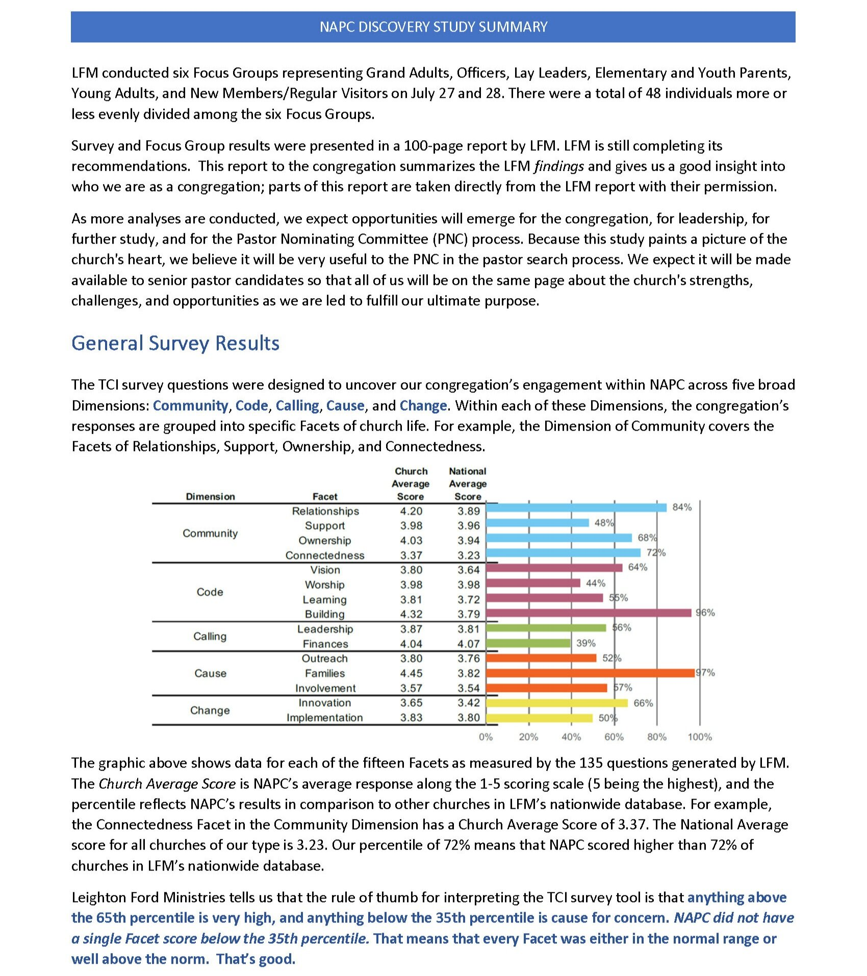 NAPC+Congregation+Discovery+Report-Summary+report+Final+MAKE+100+CONGREGATIONAL+COPIES_Page_2.jpg