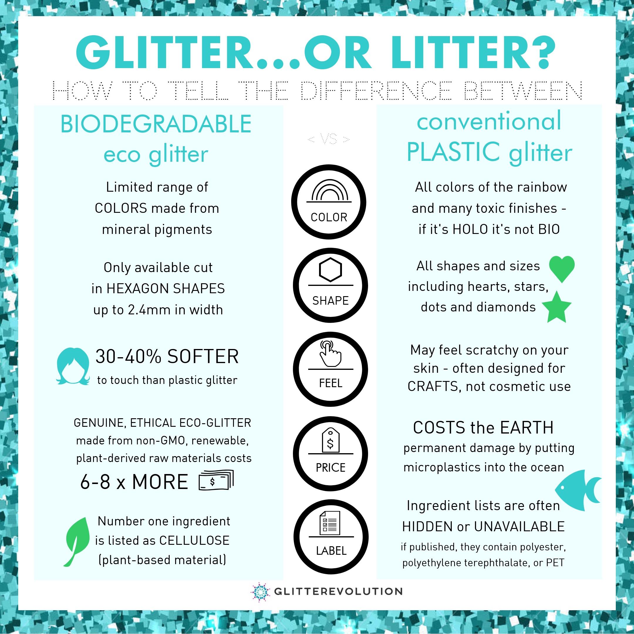 glitter-or-litter-infographic_square.jpg