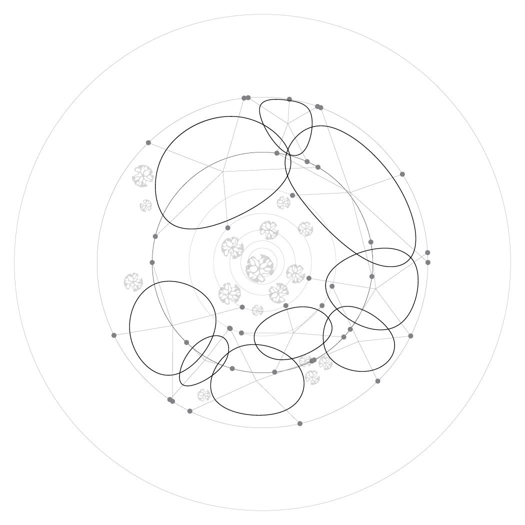 grid derivation