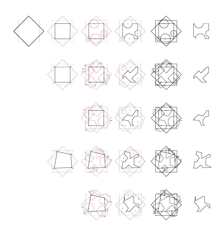 square base  shapes generated from circular and polygonal cut-outs and shifted edge points