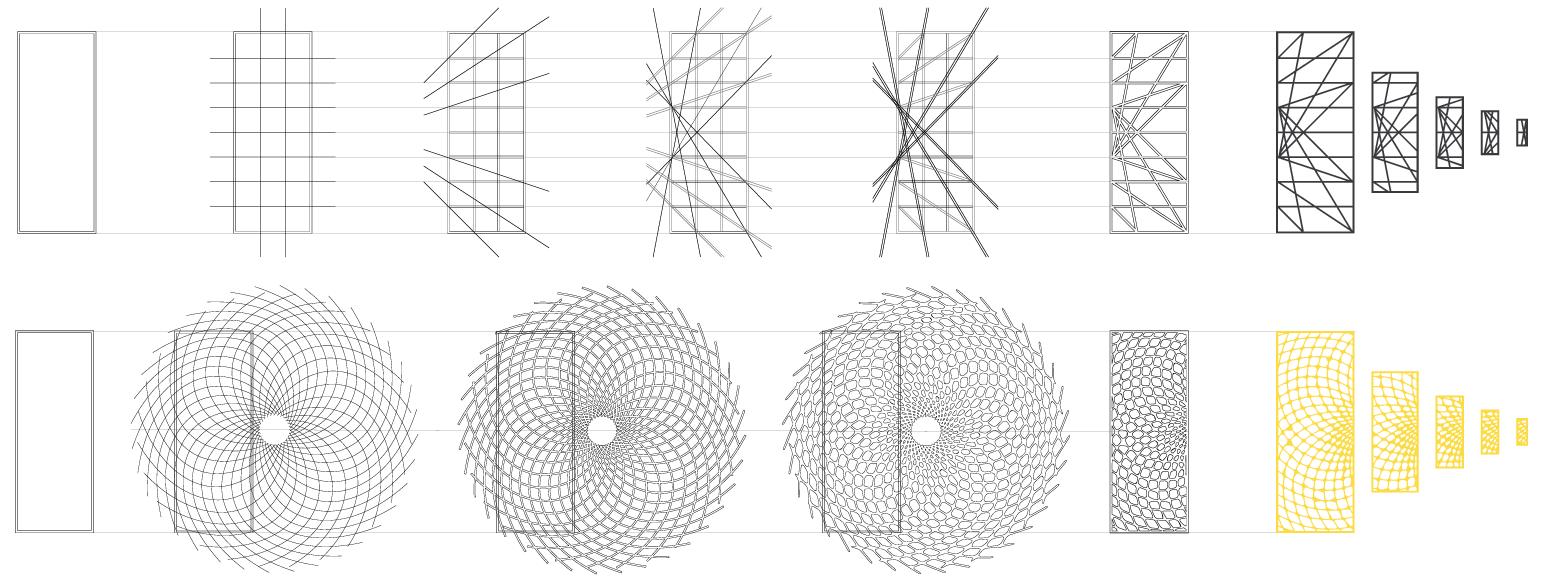 development of panels