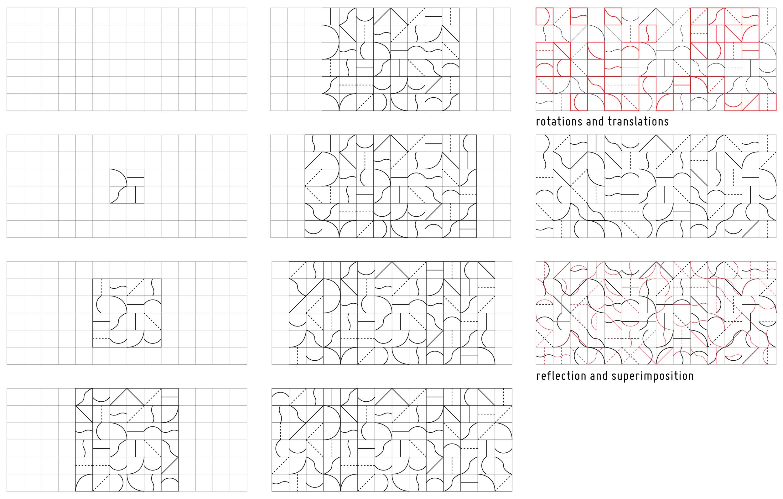 iterative process