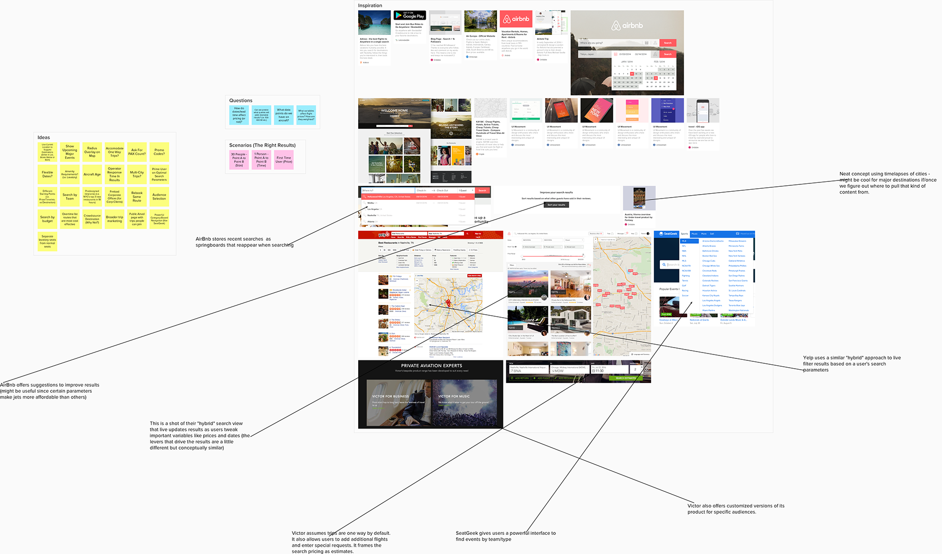 UX Research From Other Digital Travel Experiences