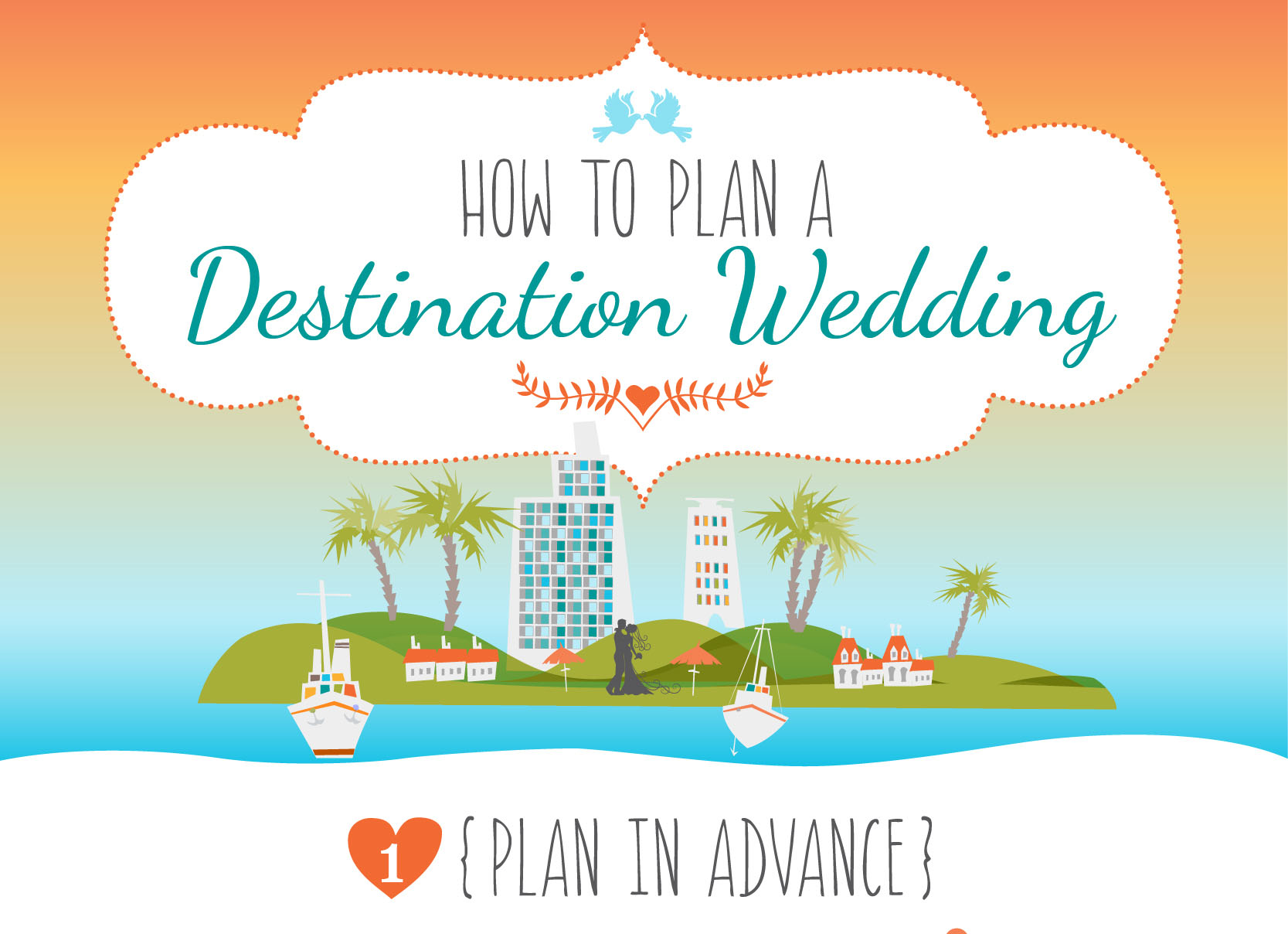 How to Plan a Destination Wedding for Couples Resorts via Internet Marketing Inc client.