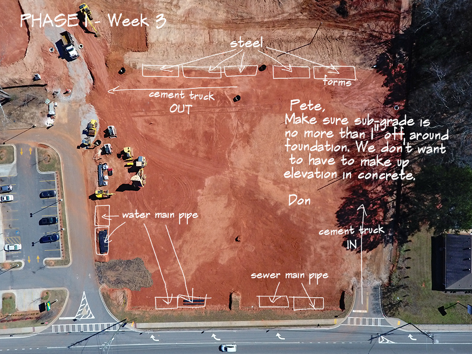 Aerial Photography - Construction Progression and Remote Management