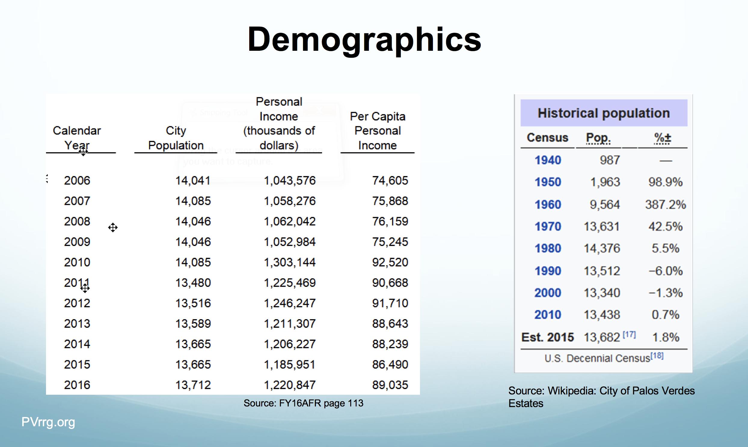 22 Demographics.png